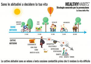 linea della vita healthy habits